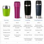 Mugs isothermes pour femmes | Mug-isotherme.com